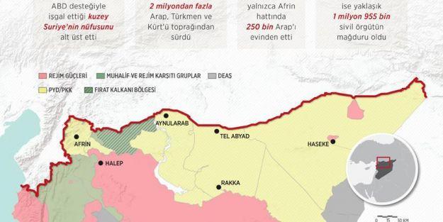 PYD/PKK, kuzey Suriye'de milyonları tehcir silahıyla vurdu