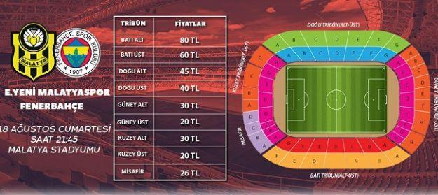 EYMS-Fenerbahçe maçı biletleri satışa çıkıyor