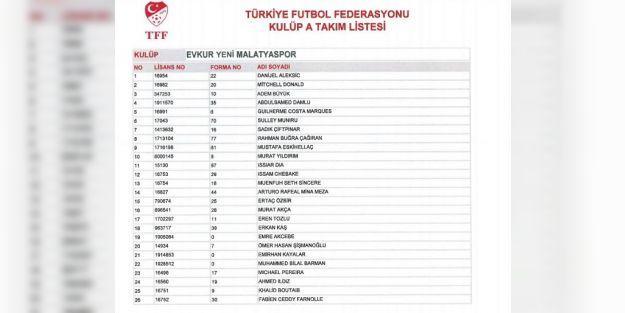 EYMS'nin A takım oyuncu listesi belli oldu