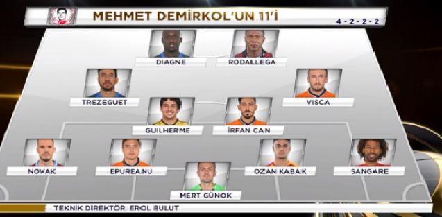 Süper Ligin en iyi 11'inde Guilherme yer aldı