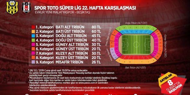 EYMS-Beşiktaş maçının bilet fiyatları belli oldu