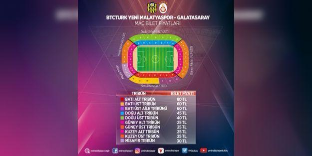BYMS-GS maçının biletleri satışa sunuluyor