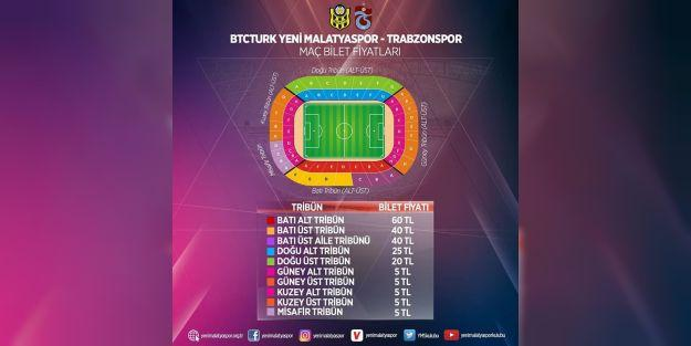 Yeni Malatyaspor-Trabzonspor maçının biletleri satışa çıktı