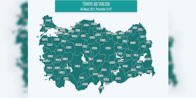 Malatya'da 247 Bin Kişi Aşı Oldu