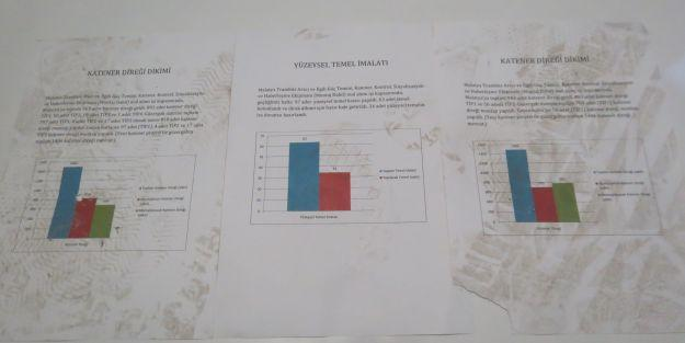 Trambüsün çalışma raporu sokaklarda bulundu